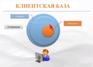 CRM для отдела продаж