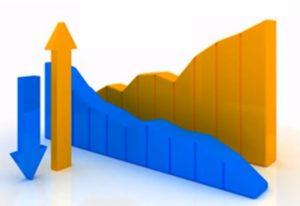 Оценка инвестиционных проетов